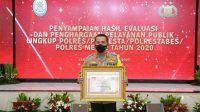 Kapolresta Malang Kota Dan penghargaannya.